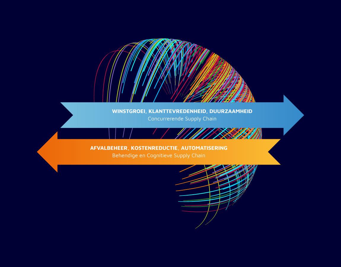 TRADEBLOX Supply Chain: maak de reis helderder